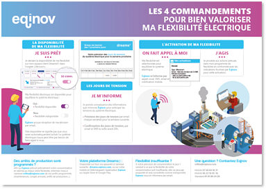 4 commandements flexibilité